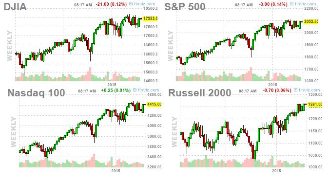 Как инвестировать в акции? Как начать инвестировать на бирже, на фондовом рынке? Как вложить деньги в акции американских компаний США? Как стать инвестором?