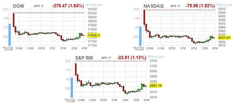 что такое маржинальное требование на бирже форекс