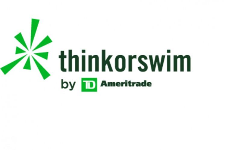 Регистрация thinkorswim live trading. Thinkorswim регистрация realtime. Thinkorswim без задержки. Thinkorswim infinity сервис мгновенной регистрации.